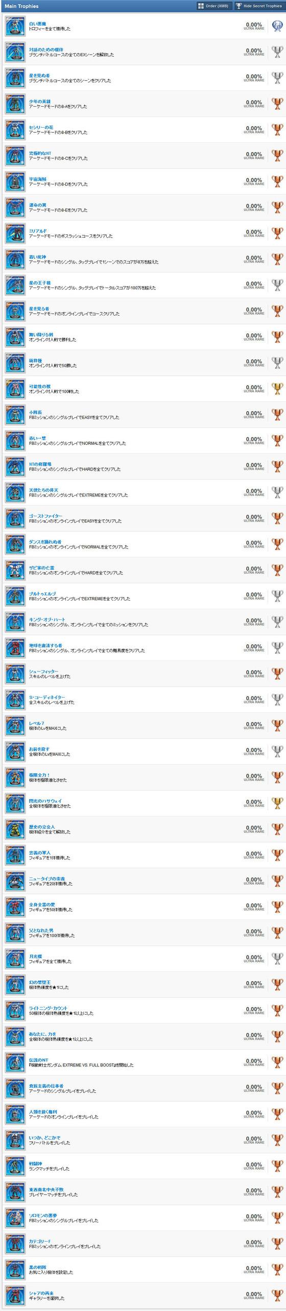 PS3「機動戦士ガンダム EXTREME VS. FULL BOOST」トロフィーリストが公開