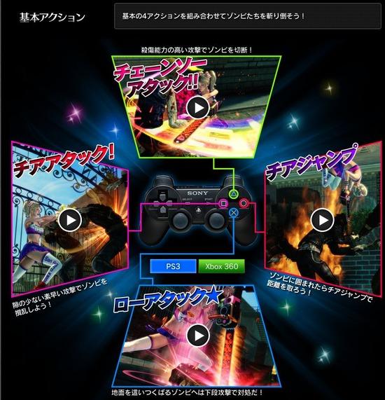 PS3/Xbox360「LOLLIPOP CHAINSAW(ロリポップチェーンソー)」プロモーションムービーが公開