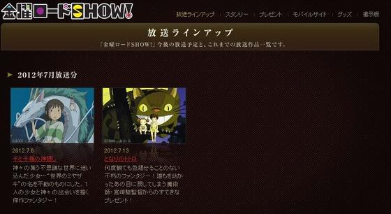 2012.7.6 千と千尋の神隠し 2012.7.13 となりのトトロ 2週連続でジブリアニメが金曜ロードショーにて放送決定