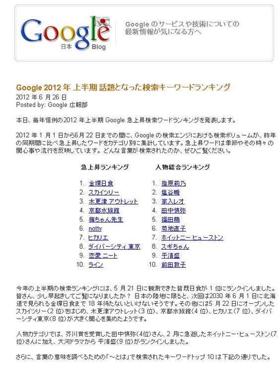 急上昇「金環日食」人物「指原莉乃」 Google 2012 年 上半期 話題となった検索キーワードランキング