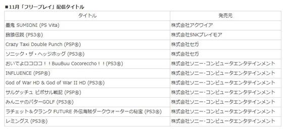 定額制サービス「PlayStationPlus」2012年11月より大幅リニューアル!フリープレイタイトルが常時11タイトル以上に
