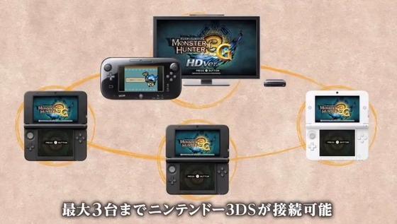 Wii U「モンスターハンター3G HD Ver.」のプレゼンムービーが公開