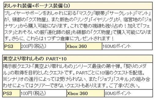 PS3/Xbox360「ドラゴンズ ドグマ」 DLC情報、「マスク」や「眼帯」「サークレット」「マント」などの装備が登場