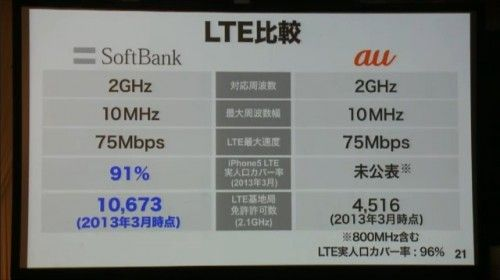 softbank (4)