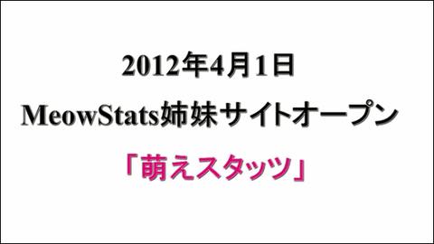 208-snap0112