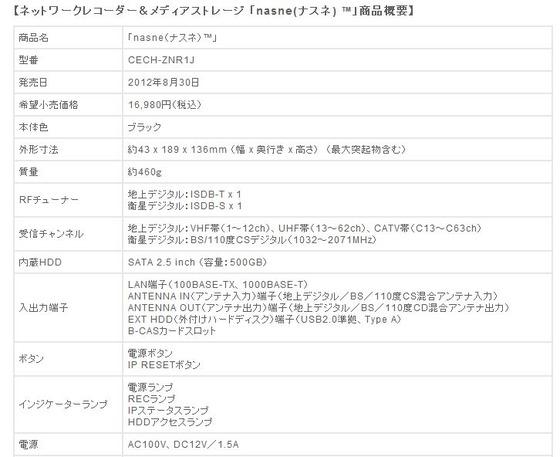 「nasne」新たな発売日が8月30日に決定