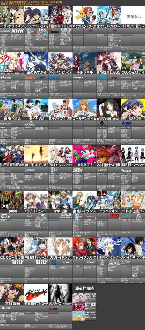 2013年秋期 テレビアニメ一覧画像最新版が公開