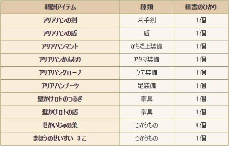 20170906ゾーマ03