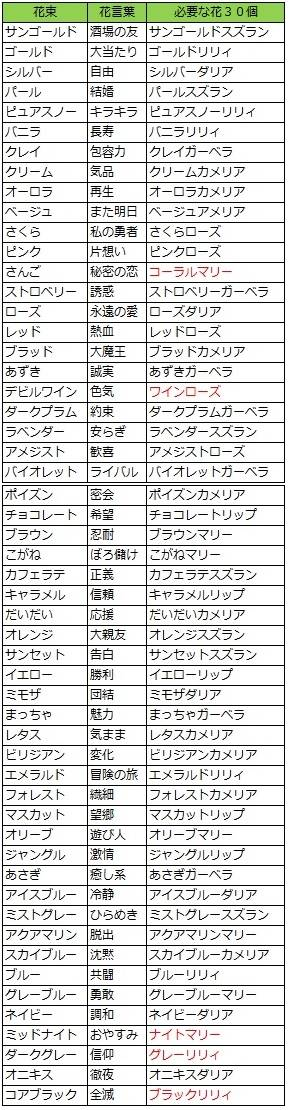 20171103花言葉00