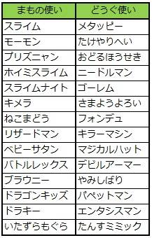 20180119仲間モンスター