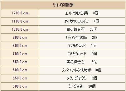 20170825釣りイベ18