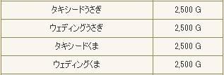 20170613ぬいぐるみ