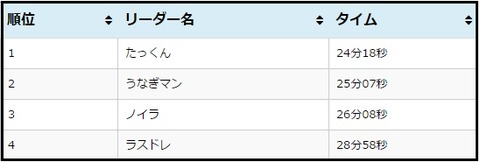 20170507常闇01