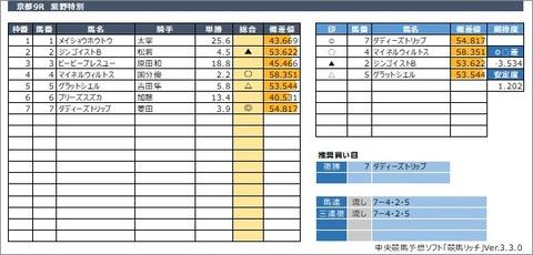 20200530京都9R