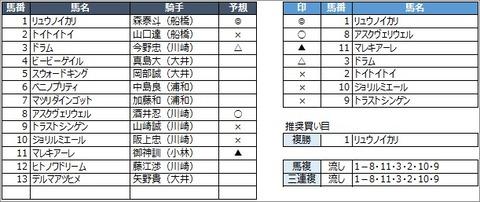 20200715川崎12R