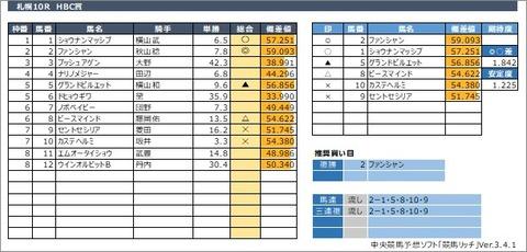 20200809札幌10R