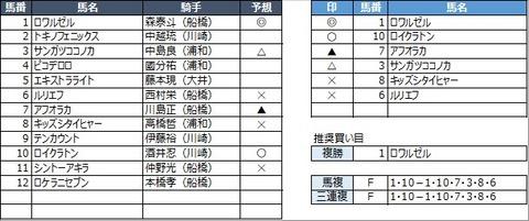 20210917川崎3R