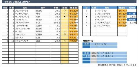 20200802札幌6R