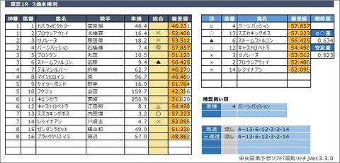 20200531東京1R