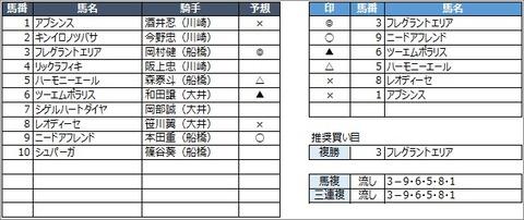 20200716川崎7R