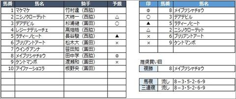 20200529園田6R