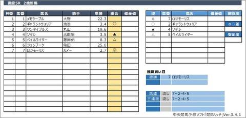 20200712函館5R