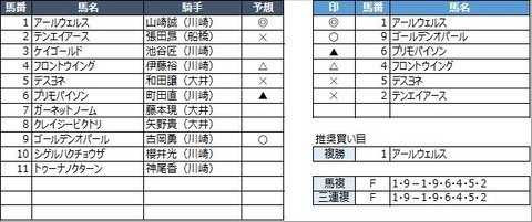 20210915川崎9R