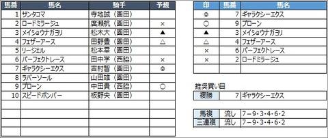 20200729園田5R