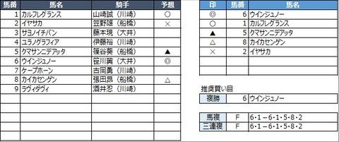 20210914川崎10R