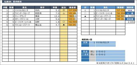 20200802札幌8R