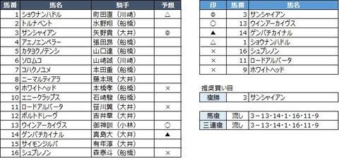 20200429大井9R