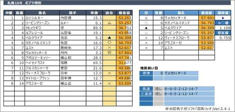 20200802札幌10R
