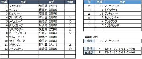 20210422川崎2R