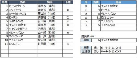 20200715川崎2R