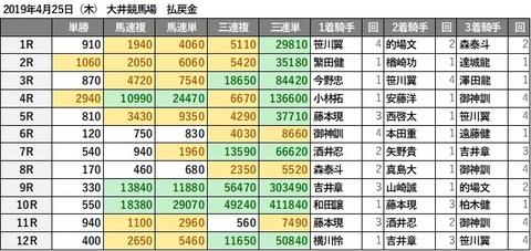 20190425大井R3