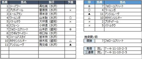 20200629水沢9R