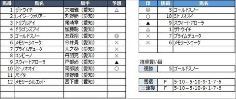 20210915名古屋10R