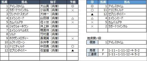 20210421園田12R
