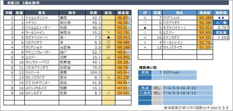 20200530京都2R