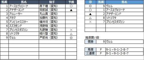 20210421名古屋7R