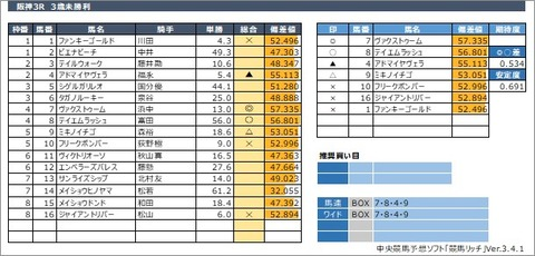 20200627阪神3R