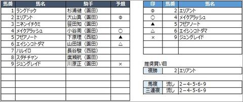 20200527園田5R