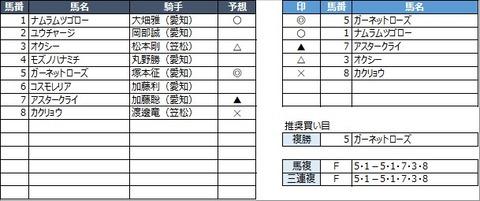 20210924笠松10R