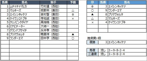 20200527園田6R
