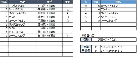 20210915川崎1R