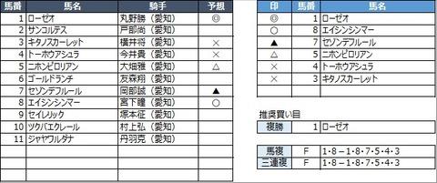 20210915名古屋4R