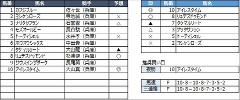 20210917園田6R
