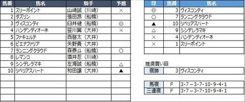 20210914川崎9R
