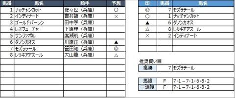20210917園田9R