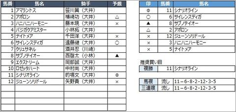 20200710大井5R
